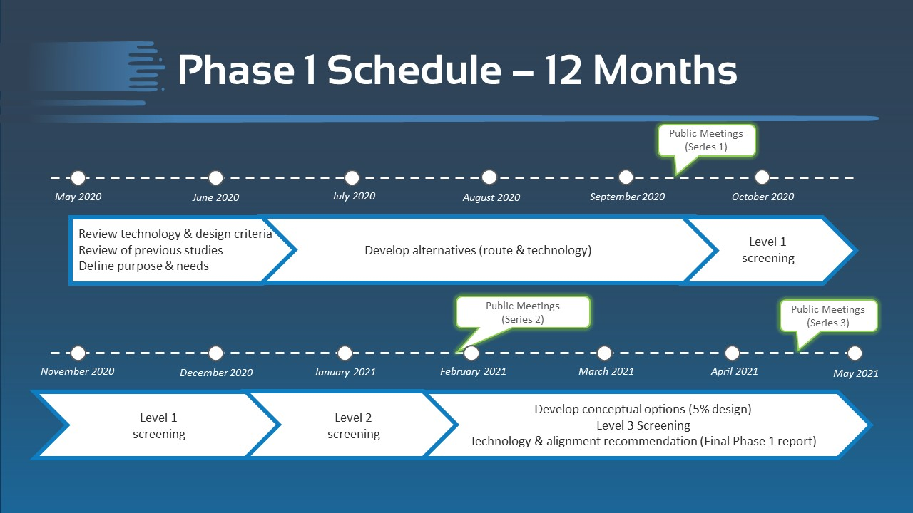 Project-Schedule-Graphic-12Mo.jpg