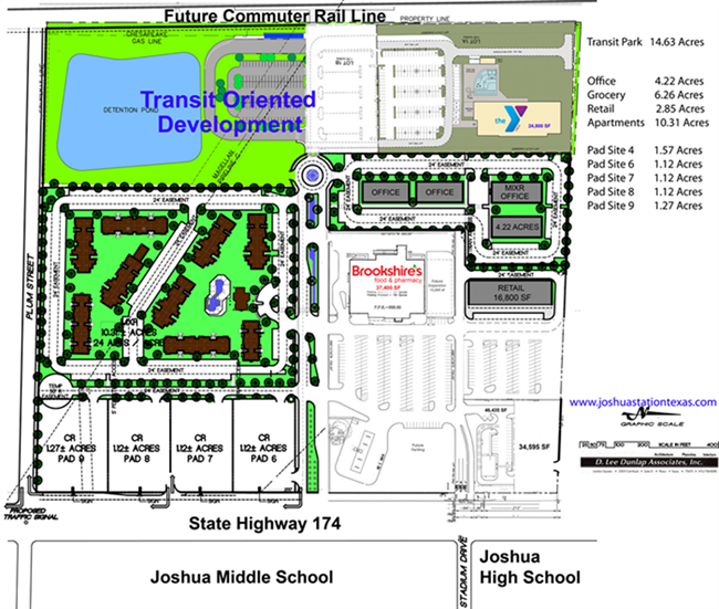 Rendering of TOD in Joshua